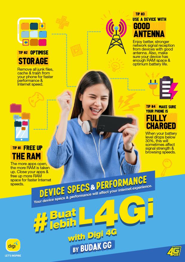 Device Specs & Performance