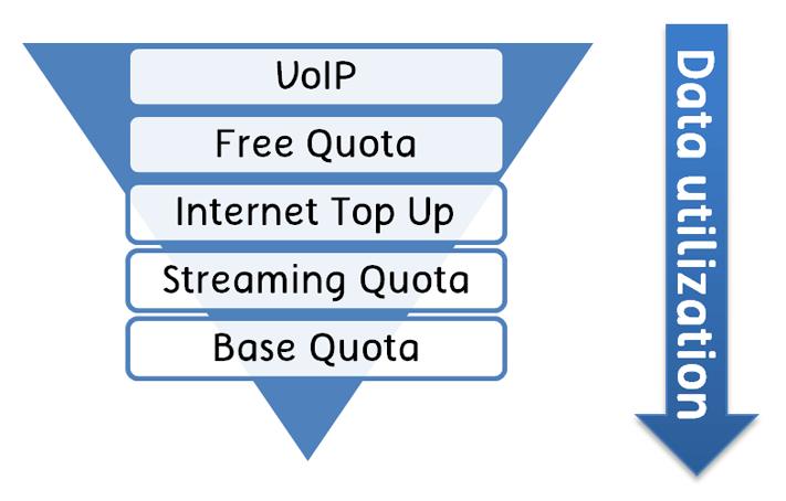 Broadband faq