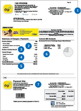 Support - Postpaid - Billing Information | Digi - Let's Inspire